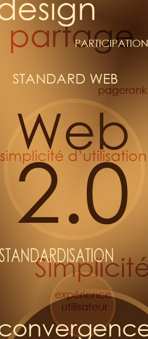 formation web 2.0, expression 2.0, renouveau World Wide Web, formation wwww, formation interface site web